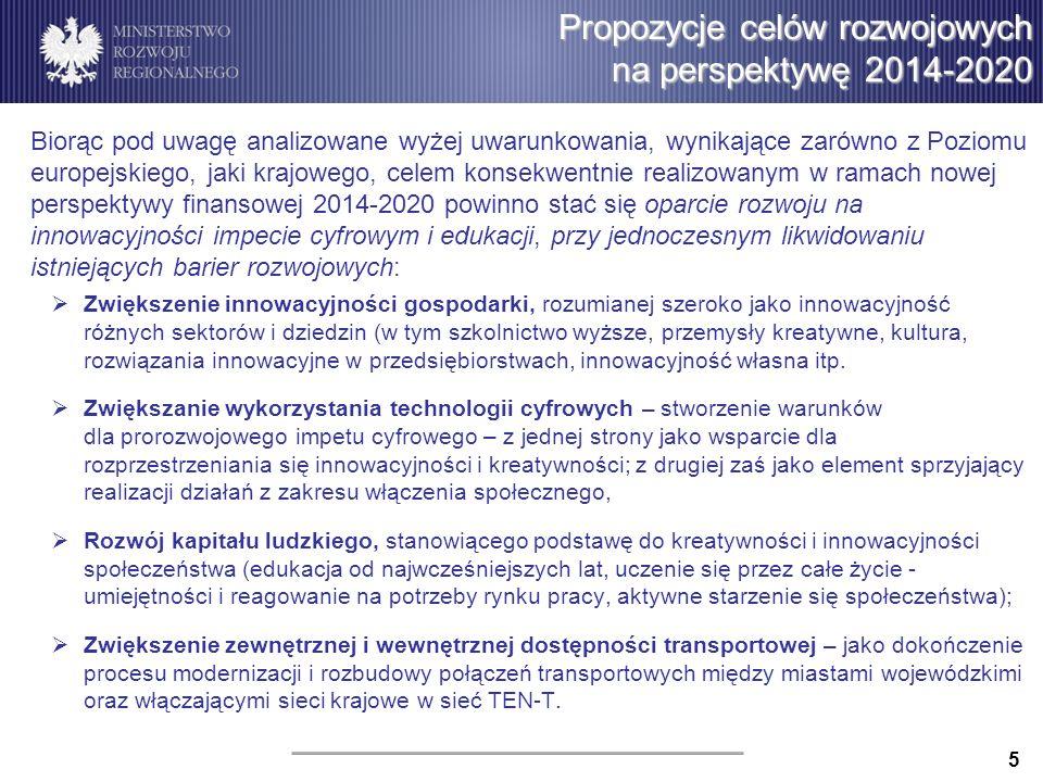 6 Możliwe poziomy alokacji 2014-2020 Cele tematyczne w pakiecie legislacyjnym UE udział w alokacji 2007-2013 (%) zakładana zmiana w stosunku do obecnej alokacji 1.