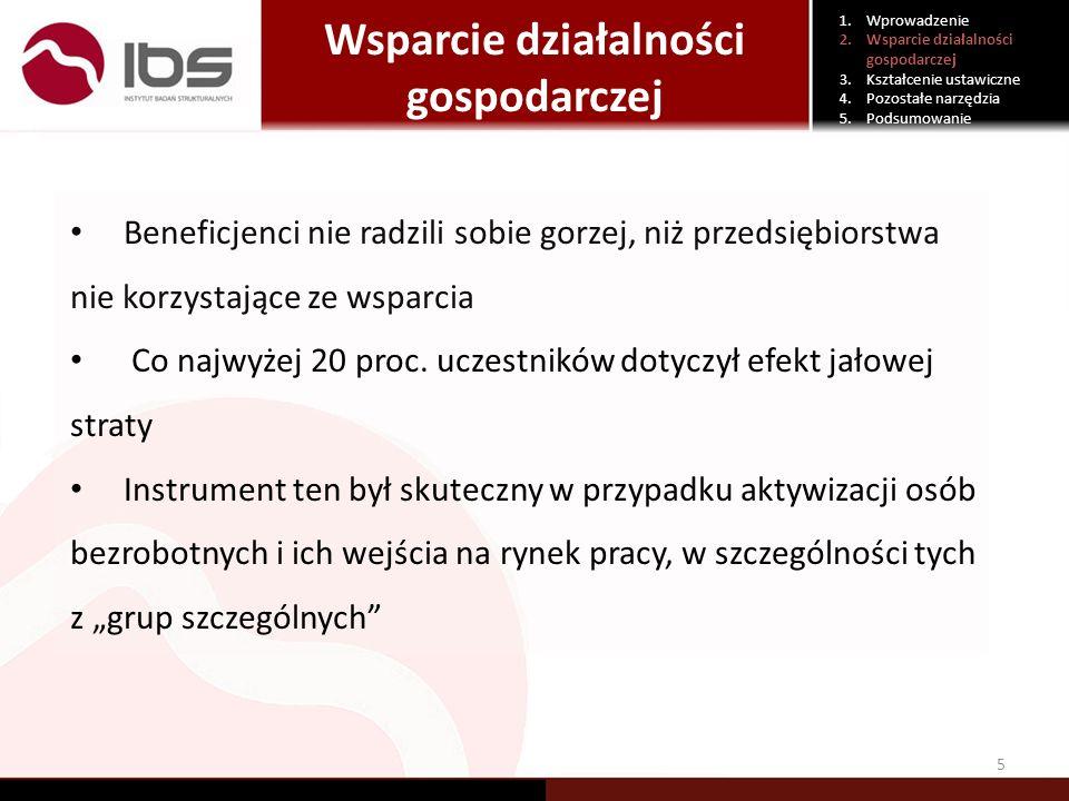 Wsparcie działalności gospodarczej 6 1.Wprowadzenie 2.Wsparcie działalności gospodarczej 3.Kształcenie ustawiczne 4.Pozostałe narzędzia 5.Podsumowanie Powody zamknięcia działalności gospodarczej beneficjentów EFS oraz grupy kontrolnej.