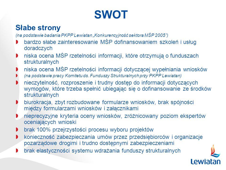 Słabe strony (na podstawie badania PKPP Lewiatan Konkurencyjność sektora MŚP 2005) bardzo słabe zainteresowanie MŚP dofinansowaniem szkoleń i usług do