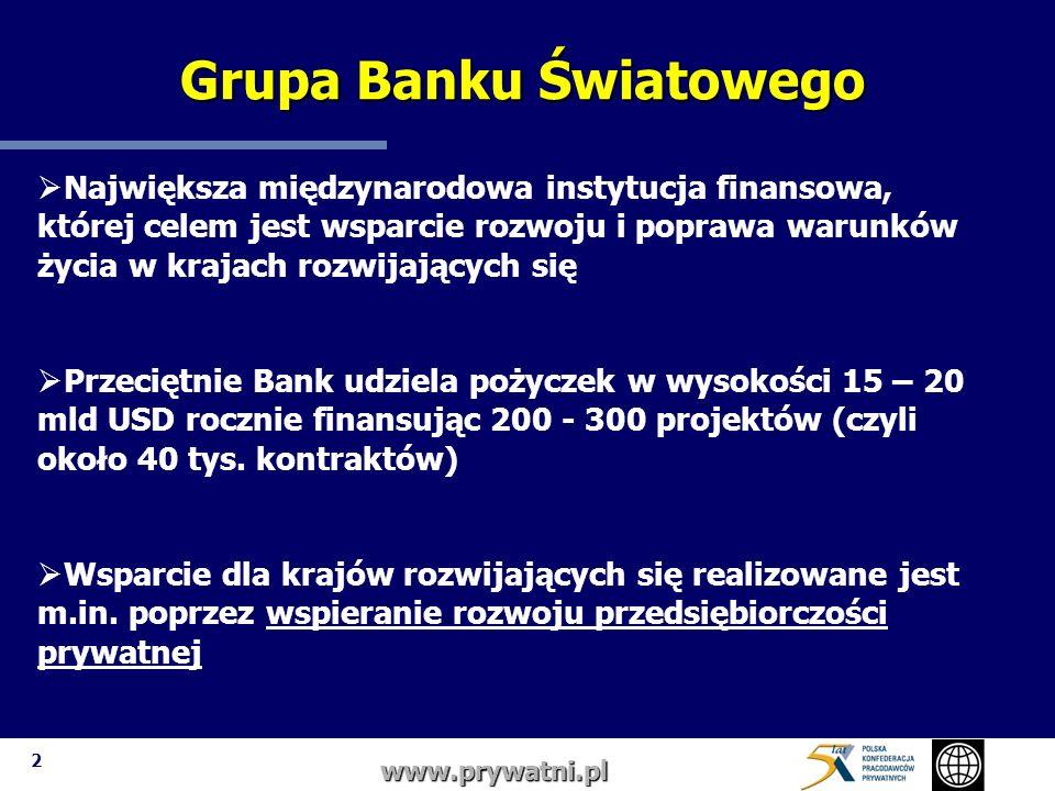 2 Grupa Banku Światowego www.prywatni.pl Największa międzynarodowa instytucja finansowa, której celem jest wsparcie rozwoju i poprawa warunków życia w krajach rozwijających się Przeciętnie Bank udziela pożyczek w wysokości 15 – 20 mld USD rocznie finansując 200 - 300 projektów (czyli około 40 tys.