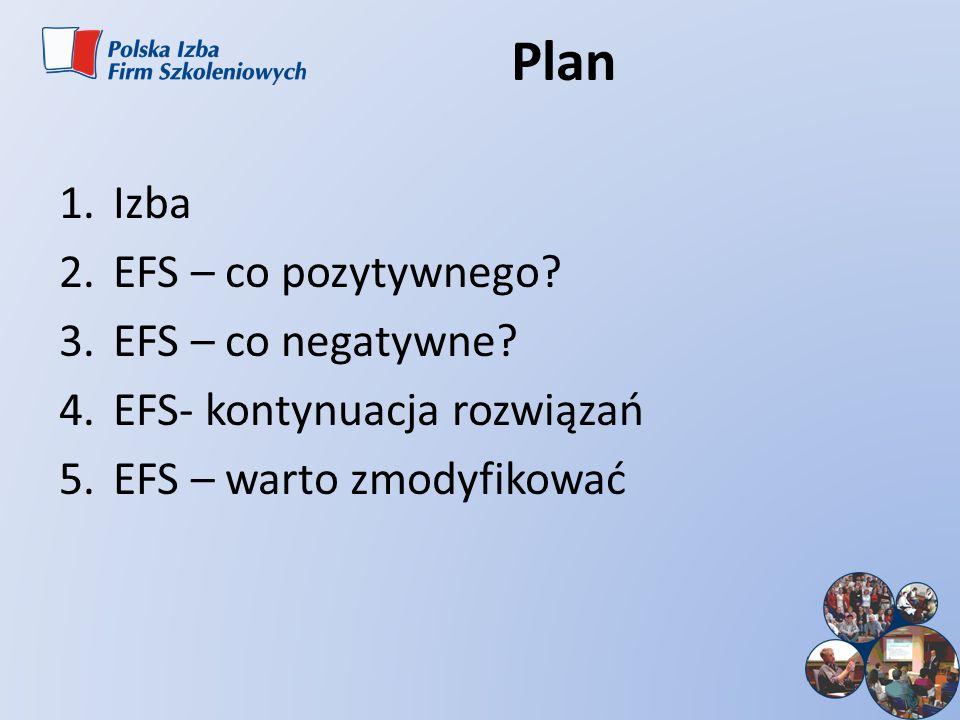 Plan 1.Izba 2.EFS – co pozytywnego? 3.EFS – co negatywne? 4.EFS- kontynuacja rozwiązań 5.EFS – warto zmodyfikować