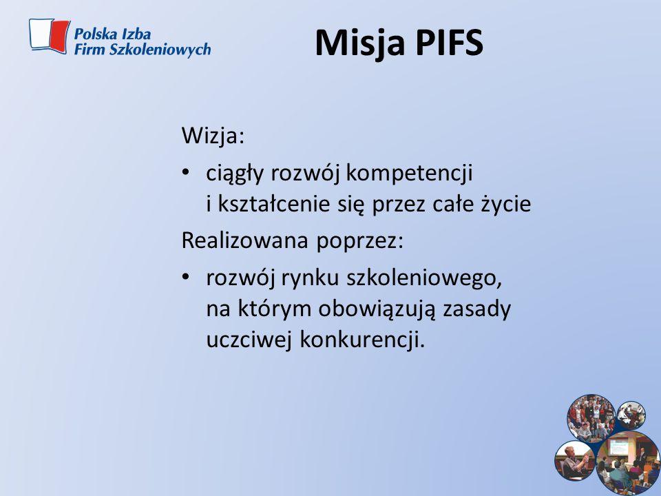 Misja PIFS Wizja: ciągły rozwój kompetencji i kształcenie się przez całe życie Realizowana poprzez: rozwój rynku szkoleniowego, na którym obowiązują z