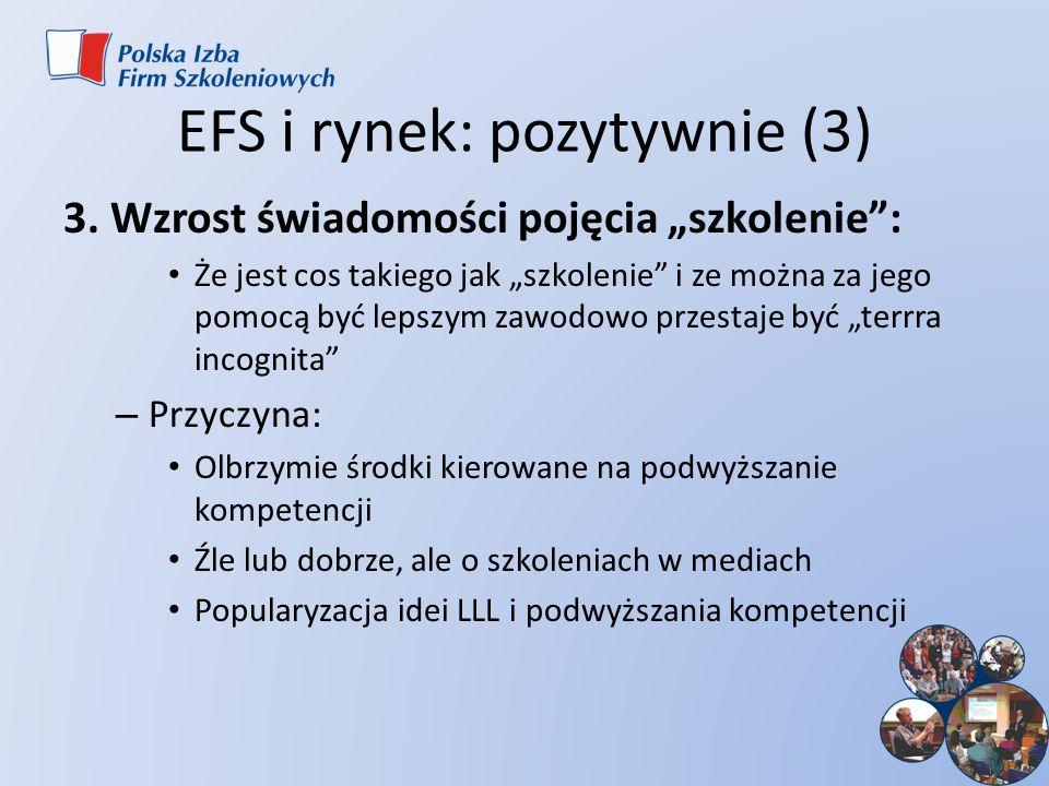 EFS i rynek: pozytywnie (3) 3. Wzrost świadomości pojęcia szkolenie: Że jest cos takiego jak szkolenie i ze można za jego pomocą być lepszym zawodowo