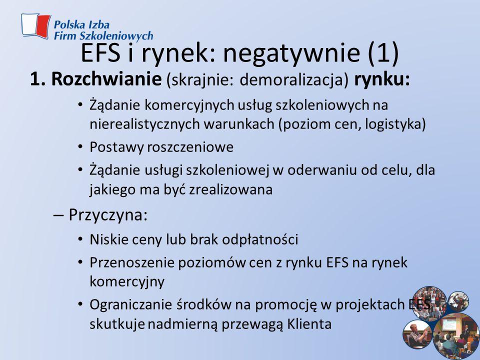 EFS i rynek: negatywnie (1) 1. Rozchwianie (skrajnie: demoralizacja) rynku: Żądanie komercyjnych usług szkoleniowych na nierealistycznych warunkach (p