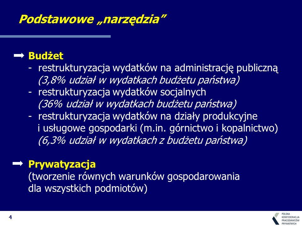 4 Podstawowe narzędzia Budżet - restrukturyzacja wydatków na administrację publiczną (3,8% udział w wydatkach budżetu państwa) - restrukturyzacja wyda