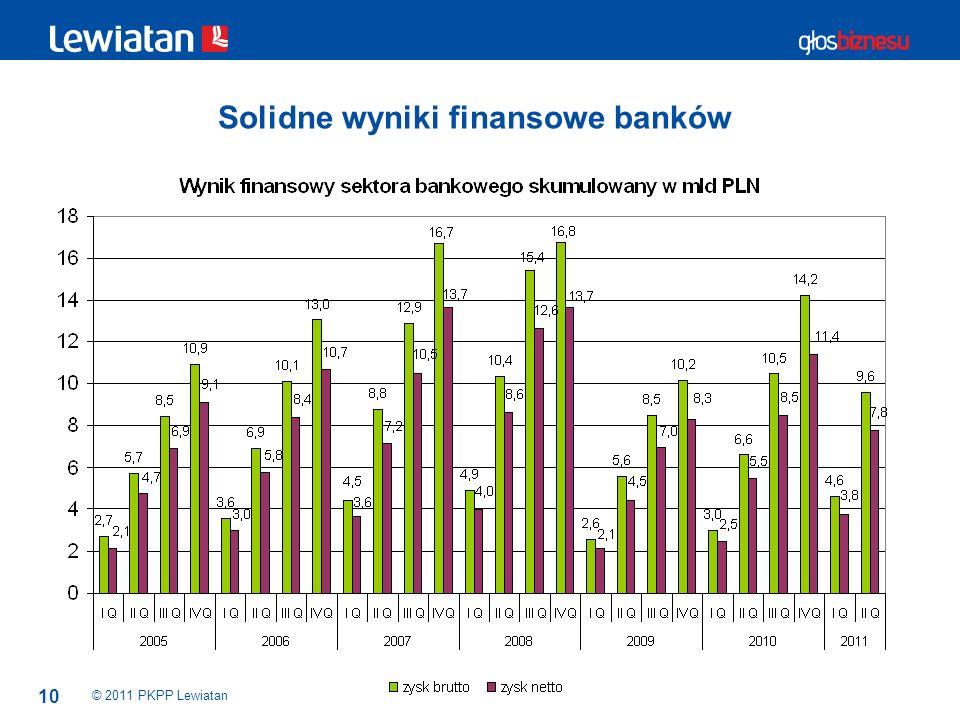 10 Solidne wyniki finansowe banków © 2011 PKPP Lewiatan