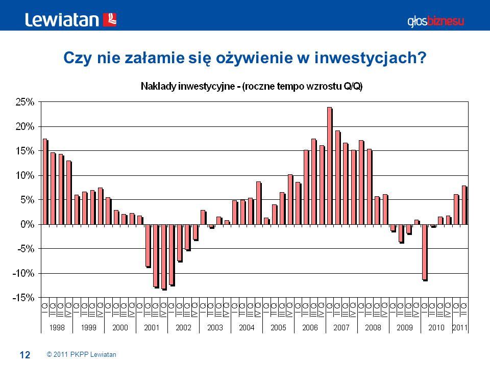 12 Czy nie załamie się ożywienie w inwestycjach? © 2011 PKPP Lewiatan