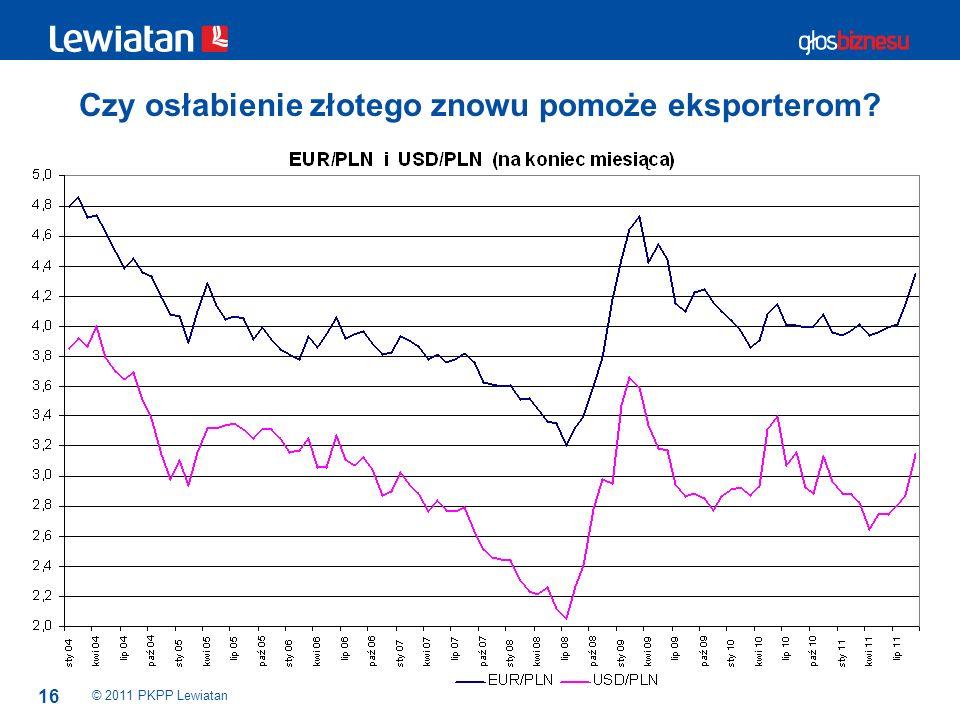 16 Czy osłabienie złotego znowu pomoże eksporterom? © 2011 PKPP Lewiatan