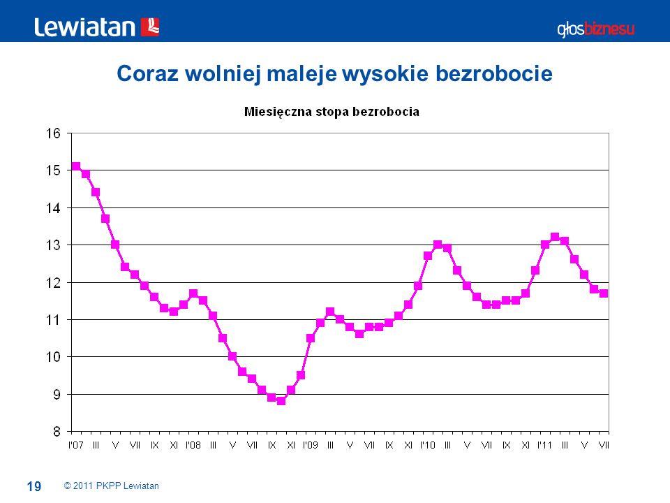 19 Coraz wolniej maleje wysokie bezrobocie © 2011 PKPP Lewiatan
