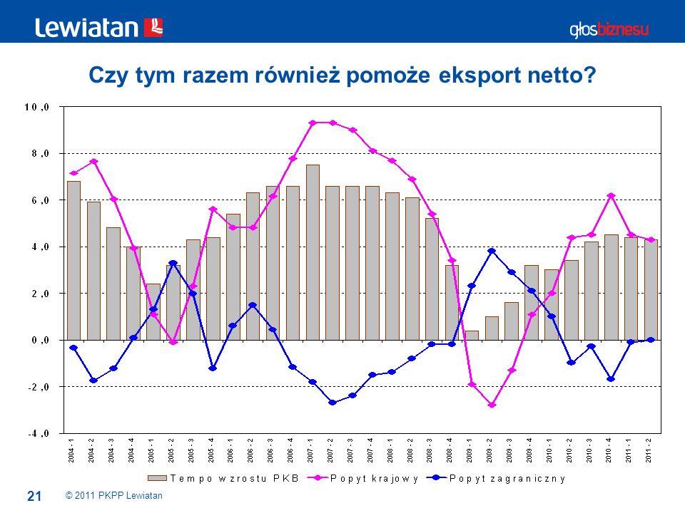 21 Czy tym razem również pomoże eksport netto? © 2011 PKPP Lewiatan