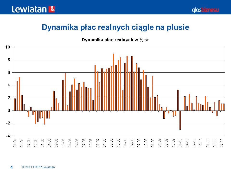 4 Dynamika płac realnych ciągle na plusie © 2011 PKPP Lewiatan