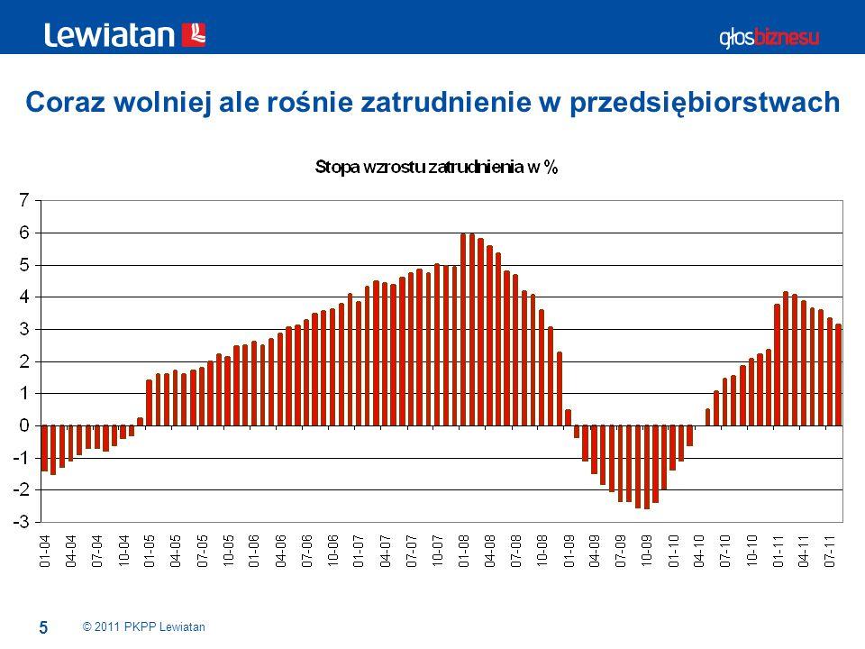 5 Coraz wolniej ale rośnie zatrudnienie w przedsiębiorstwach © 2011 PKPP Lewiatan