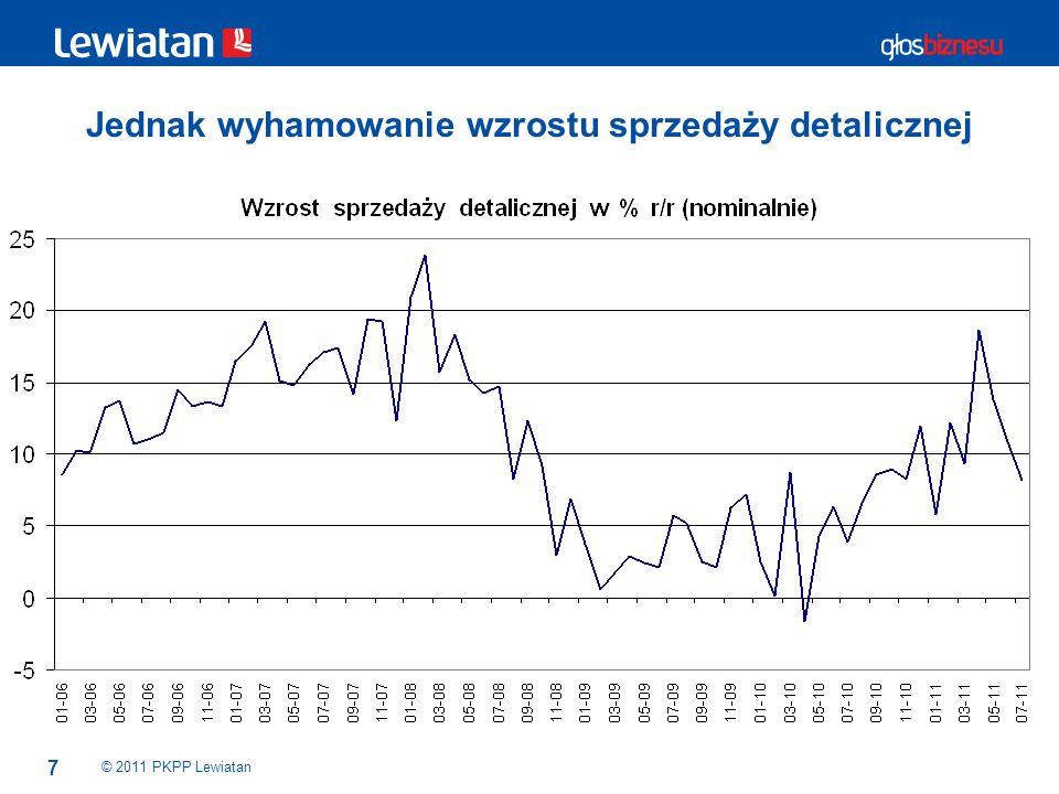 18 Deficyt budżetowy zamiast rosnąć maleje © 2011 PKPP Lewiatan