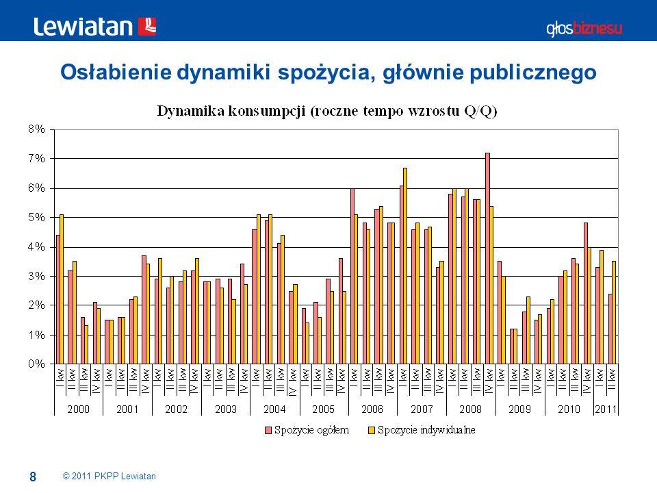8 Osłabienie dynamiki spożycia, głównie publicznego © 2011 PKPP Lewiatan