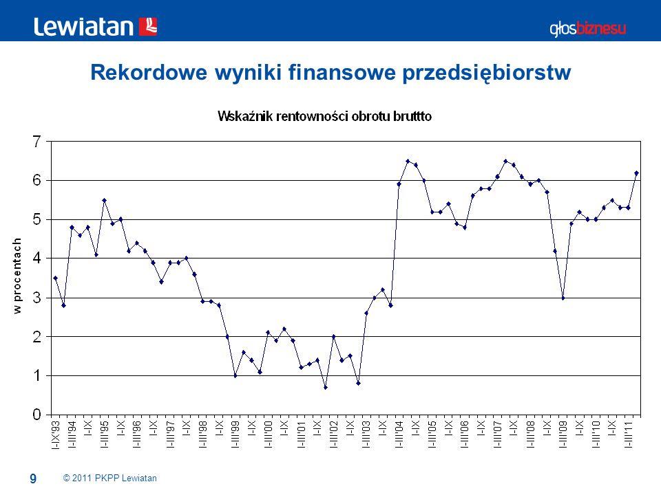9 Rekordowe wyniki finansowe przedsiębiorstw © 2011 PKPP Lewiatan