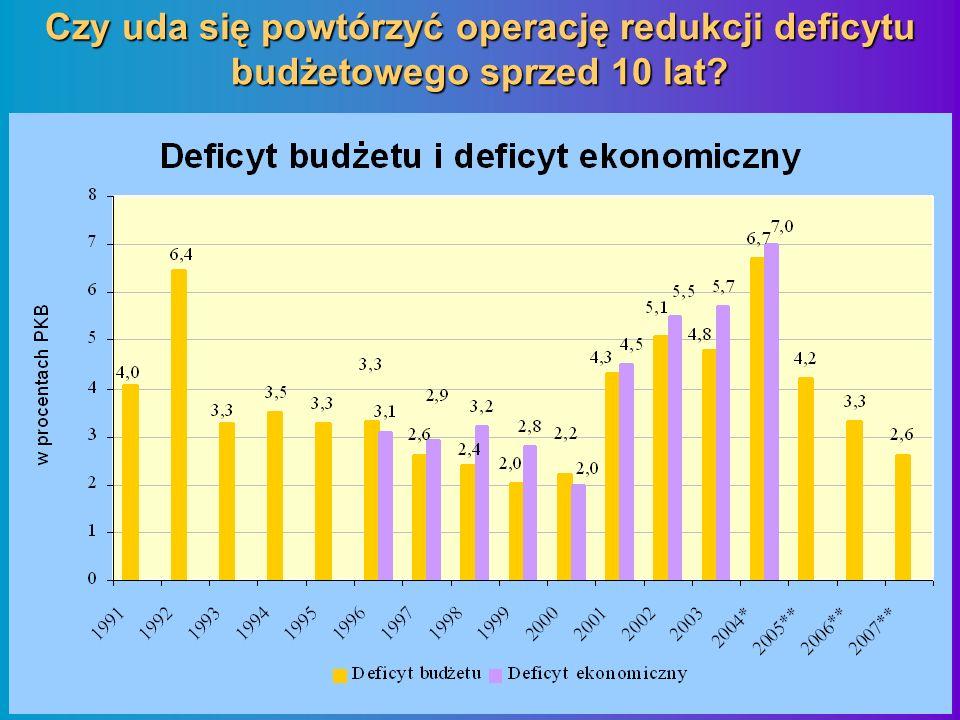 Czy uda się powtórzyć operację redukcji deficytu budżetowego sprzed 10 lat