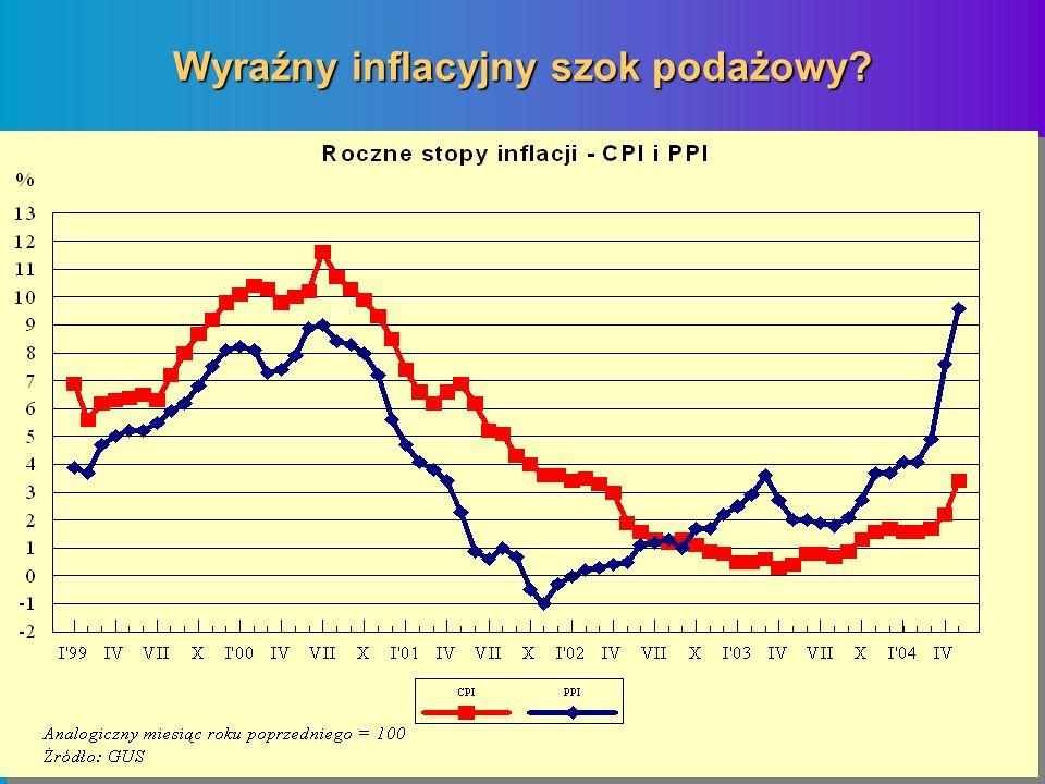 Wyraźny inflacyjny szok podażowy