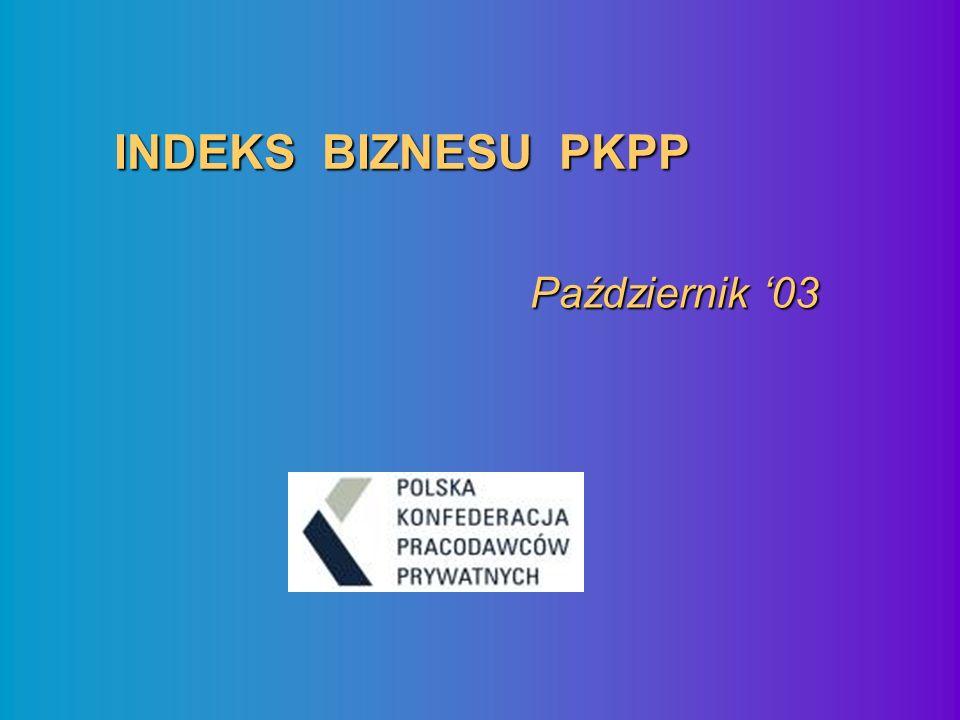 INDEKS BIZNESU PKPP Październik 03