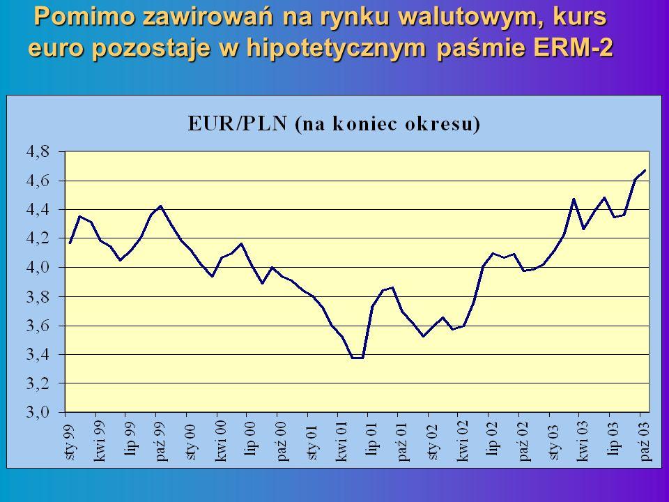 Pomimo zawirowań na rynku walutowym, kurs euro pozostaje w hipotetycznym paśmie ERM-2