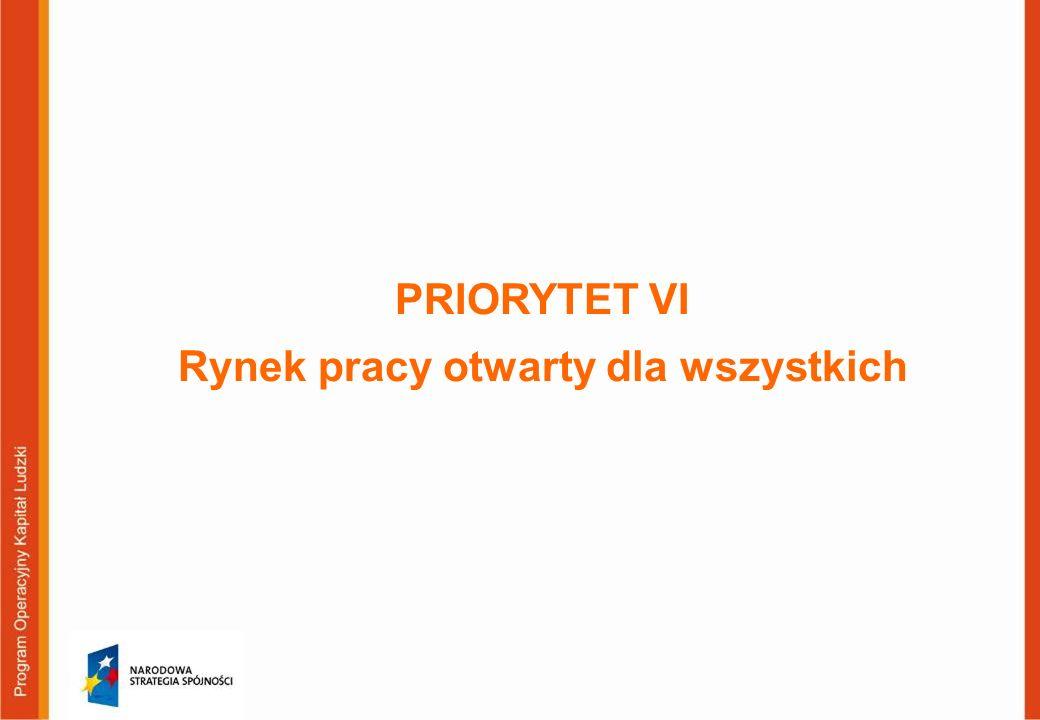 - IP w większości przypadków zdecydowały o realizacji wszystkich typów projektów wskazanych w Szczegółowym Opisie Priorytetów PO KL.