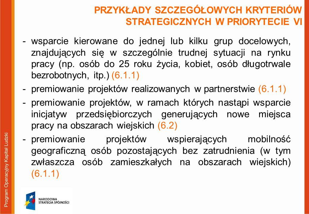 HARMONOGRAM OGŁASZANIA KONKURSÓW I kwartałII kwartałIII kwartałIV kwartał dolnośląskie 8.1, 8.2 kujawsko-pomorskie 8.1, 8.2 8.18.1, 8.2 lubelskie 8.18.1, 8.28.18.1, 8.2 lubuskie 8.1, 8.2 łódzkie 8.1, 8.2 małopolskie 8.18.1, 8.2 mazowieckie 8.1, 8.28.1 opolskie 8.1, 8.2 podkarpackie 8.18.1, 8.28.1 podlaskie 8.1, 8.28.18.1, 8.2 pomorskie 8.1, 8.2 śląskie 8.1, 8.2 świętokrzyskie 8.1 (IV kw.