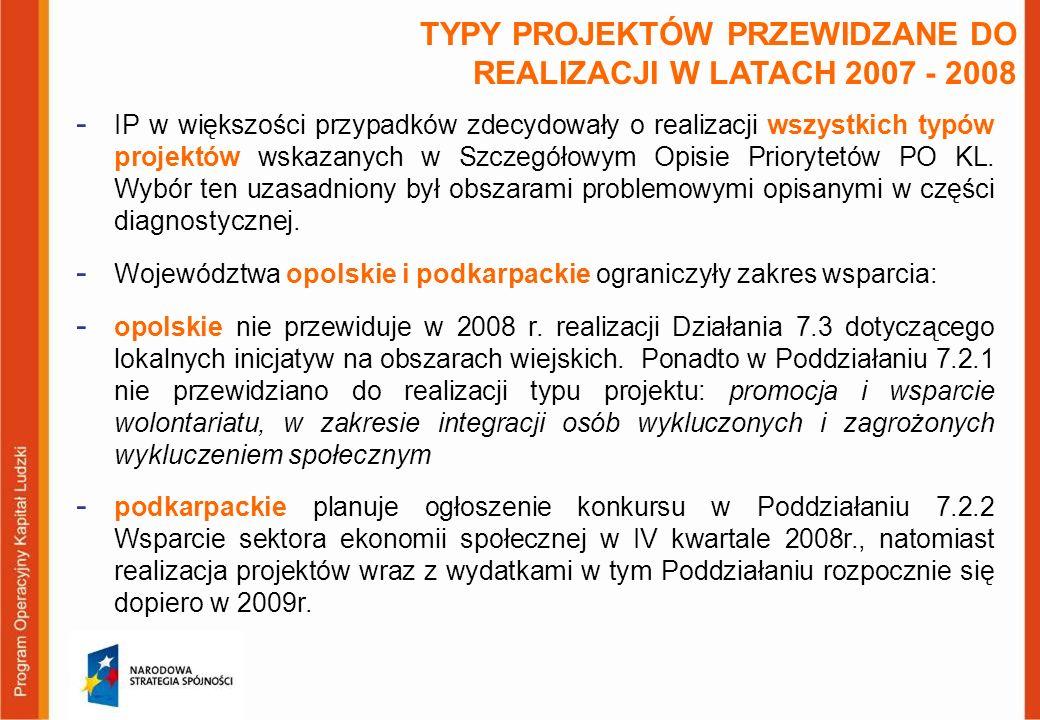 - IP w większości przypadków zdecydowały o realizacji wszystkich typów projektów wskazanych w Szczegółowym Opisie Priorytetów PO KL. Wybór ten uzasadn