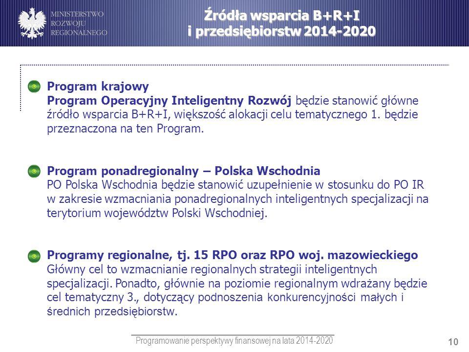 Programowanie perspektywy finansowej na lata 2014-2020 10 Źródła wsparcia B+R+I i przedsiębiorstw 2014-2020 Program krajowy Program Operacyjny Intelig