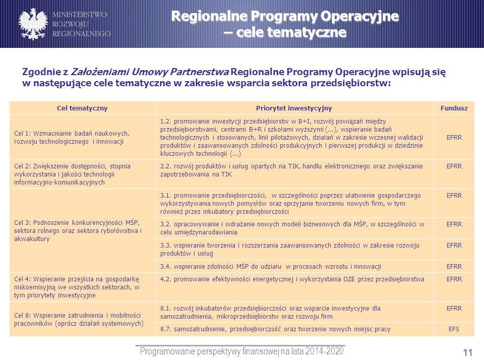 Programowanie perspektywy finansowej na lata 2014-2020 11 Regionalne Programy Operacyjne – cele tematyczne Zgodnie z Założeniami Umowy Partnerstwa Reg