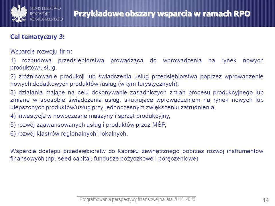 Programowanie perspektywy finansowej na lata 2014-2020 14 Cel tematyczny 3: Wsparcie rozwoju firm: 1) rozbudowa przedsiębiorstwa prowadząca do wprowad