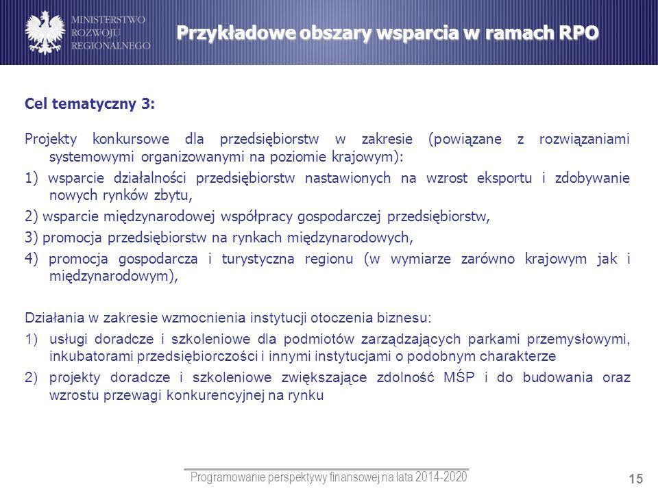 Programowanie perspektywy finansowej na lata 2014-2020 15 Cel tematyczny 3: Projekty konkursowe dla przedsiębiorstw w zakresie (powiązane z rozwiązani