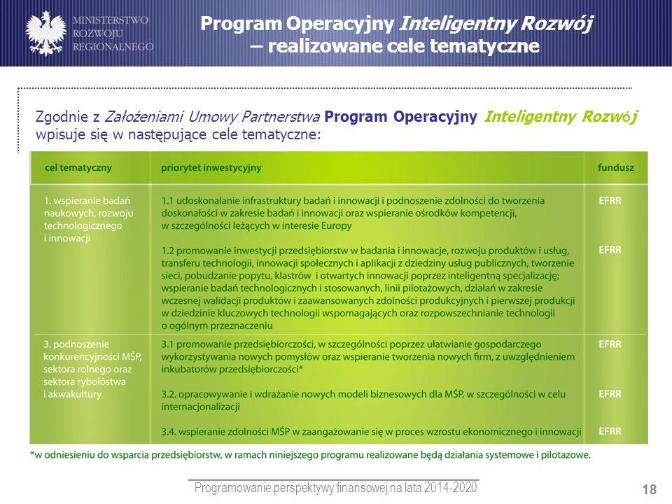 Programowanie perspektywy finansowej na lata 2014-2020 18 Program Operacyjny Inteligentny Rozwój – realizowane cele tematyczne Zgodnie z Założeniami U