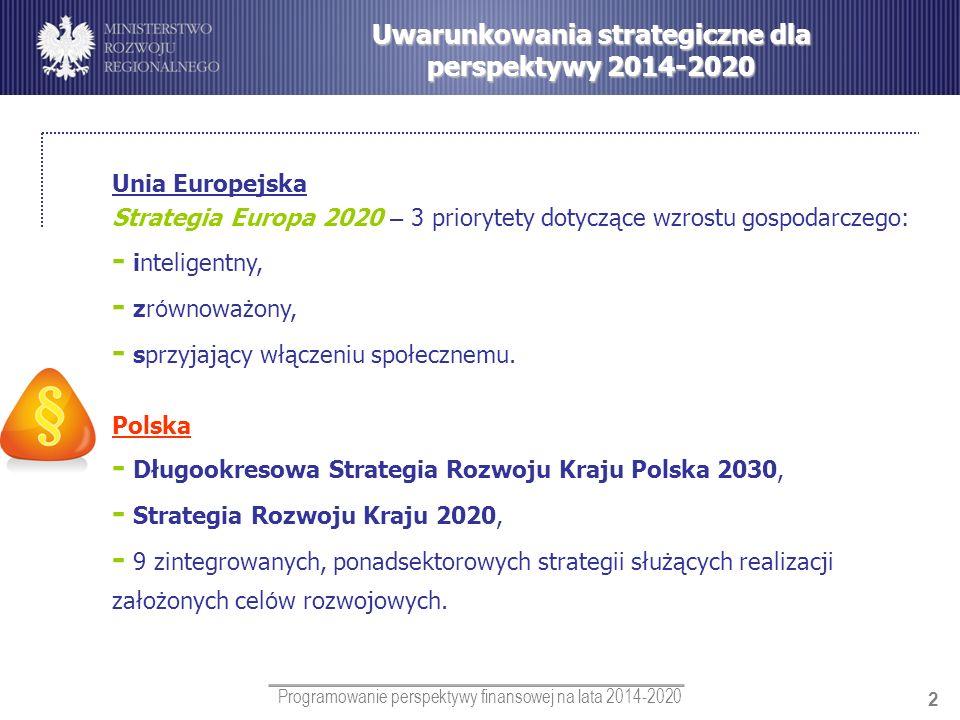 Programowanie perspektywy finansowej na lata 2014-2020 2 Uwarunkowania strategiczne dla perspektywy 2014-2020 Unia Europejska Strategia Europa 2020 –