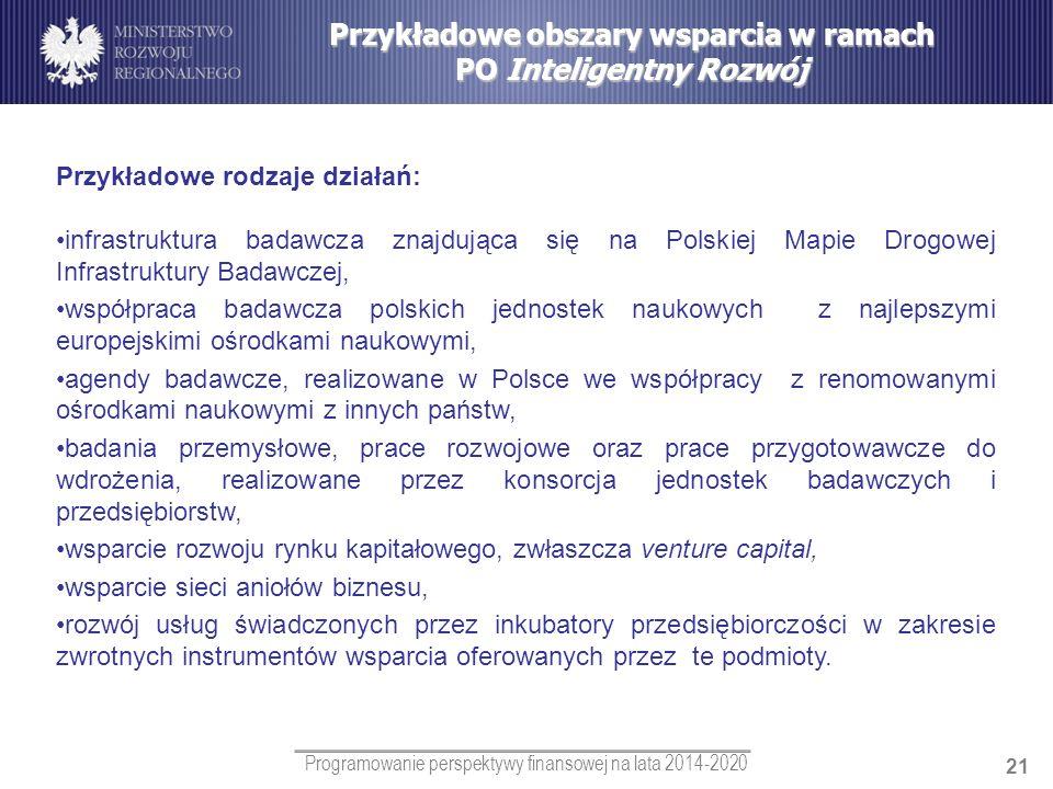 Programowanie perspektywy finansowej na lata 2014-2020 21 Przykładowe obszary wsparcia w ramach PO Inteligentny Rozwój Przykładowe rodzaje działań: in