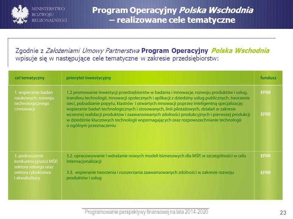 Programowanie perspektywy finansowej na lata 2014-2020 23 Program Operacyjny Polska Wschodnia – realizowane cele tematyczne Zgodnie z Założeniami Umow