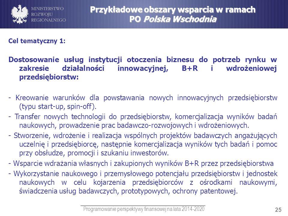 Programowanie perspektywy finansowej na lata 2014-2020 25 Przykładowe obszary wsparcia w ramach PO Polska Wschodnia Cel tematyczny 1: Dostosowanie usł