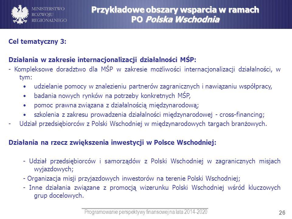 Programowanie perspektywy finansowej na lata 2014-2020 26 Przykładowe obszary wsparcia w ramach PO Polska Wschodnia Cel tematyczny 3: Działania w zakr