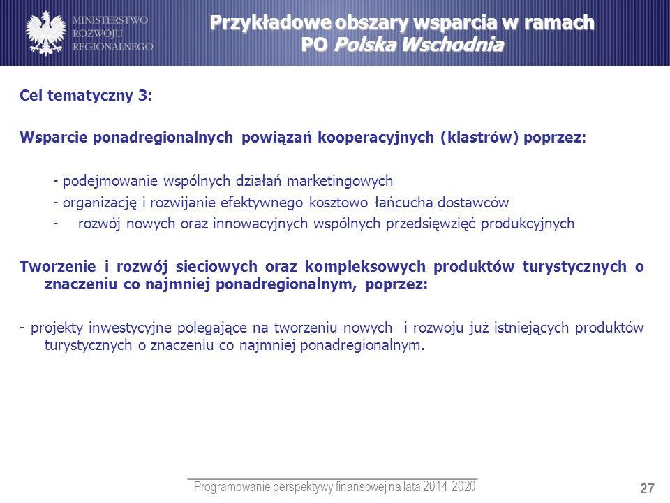 Programowanie perspektywy finansowej na lata 2014-2020 27 Przykładowe obszary wsparcia w ramach PO Polska Wschodnia Cel tematyczny 3: Wsparcie ponadre