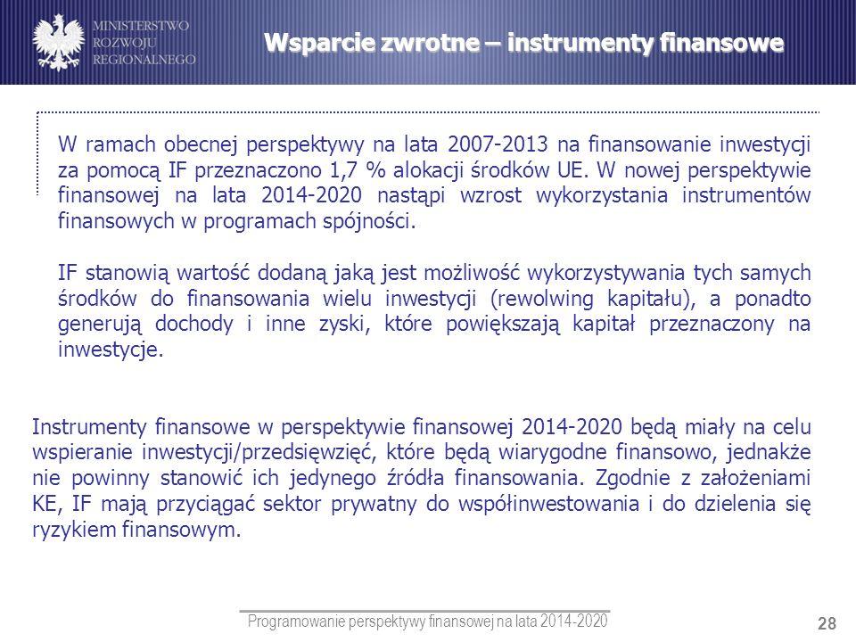 Programowanie perspektywy finansowej na lata 2014-2020 28 Wsparcie zwrotne – instrumenty finansowe W ramach obecnej perspektywy na lata 2007-2013 na f
