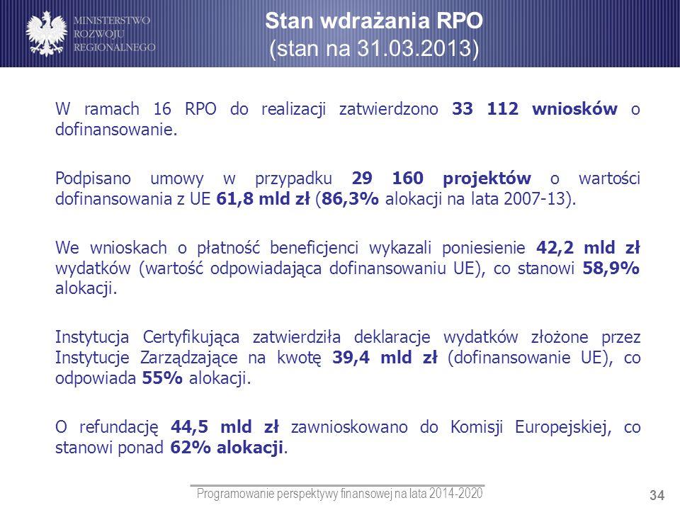 Programowanie perspektywy finansowej na lata 2014-2020 34 Stan wdrażania RPO (stan na 31.03.2013) W ramach 16 RPO do realizacji zatwierdzono 33 112 wn