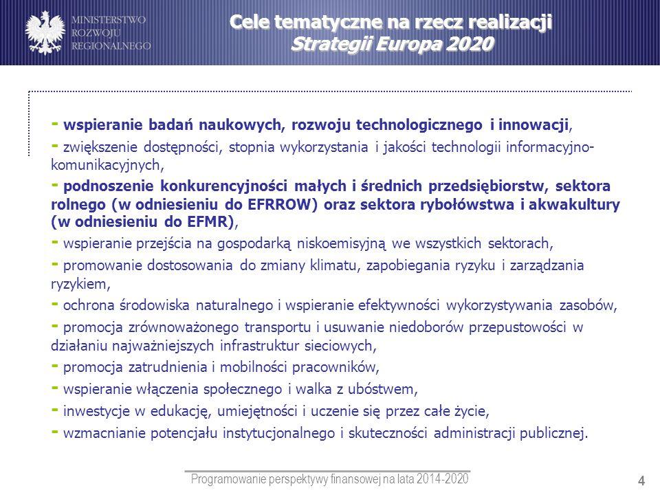Programowanie perspektywy finansowej na lata 2014-2020 4 Cele tematyczne na rzecz realizacji Strategii Europa 2020 - wspieranie badań naukowych, rozwo
