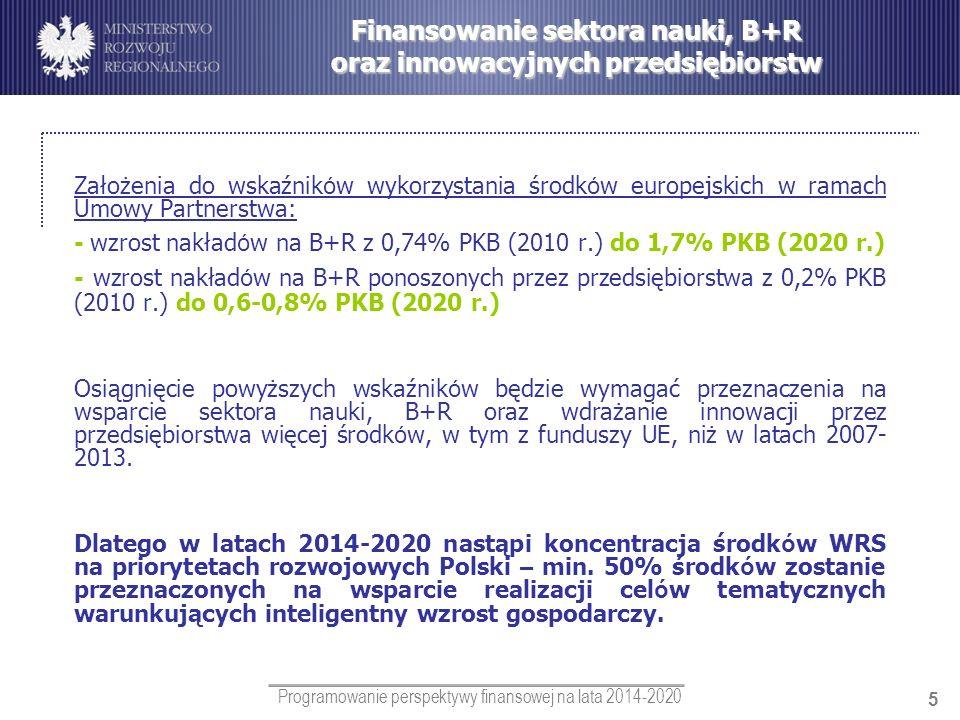 Programowanie perspektywy finansowej na lata 2014-2020 5 Finansowanie sektora nauki, B+R oraz innowacyjnych przedsiębiorstw Założenia do wskaźnik ó w