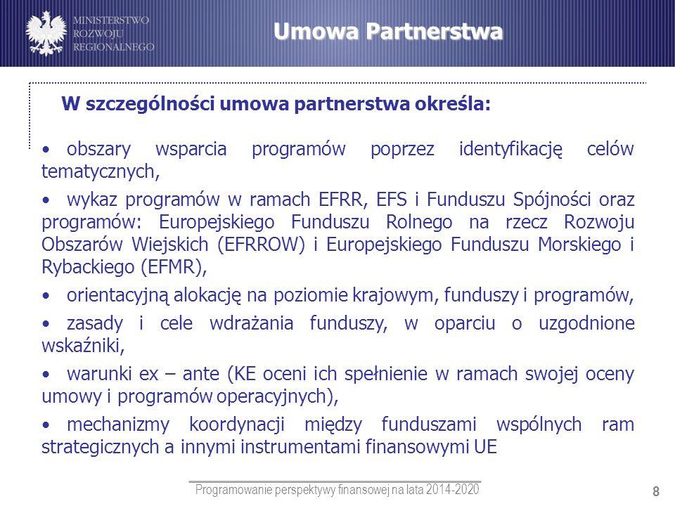 Programowanie perspektywy finansowej na lata 2014-2020 8 W szczególności umowa partnerstwa określa: obszary wsparcia programów poprzez identyfikację c