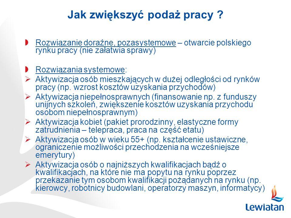 Rozwiązanie doraźne, pozasystemowe – otwarcie polskiego rynku pracy (nie załatwia sprawy) Rozwiązania systemowe: Aktywizacja osób mieszkających w duże