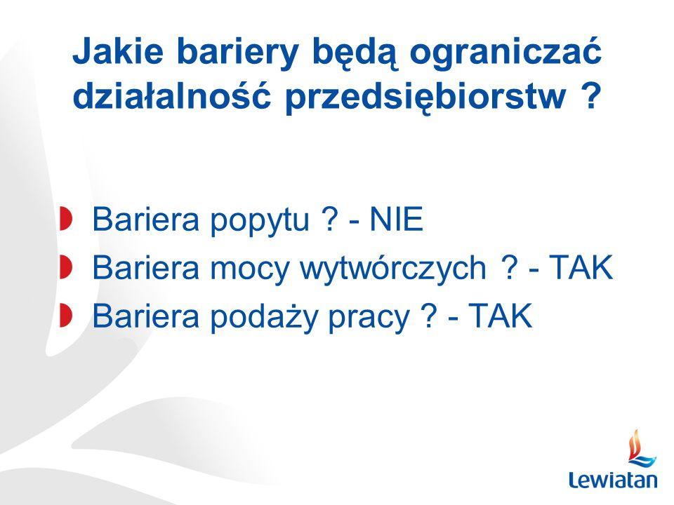 Jakie bariery będą ograniczać działalność przedsiębiorstw ? Bariera popytu ? - NIE Bariera mocy wytwórczych ? - TAK Bariera podaży pracy ? - TAK
