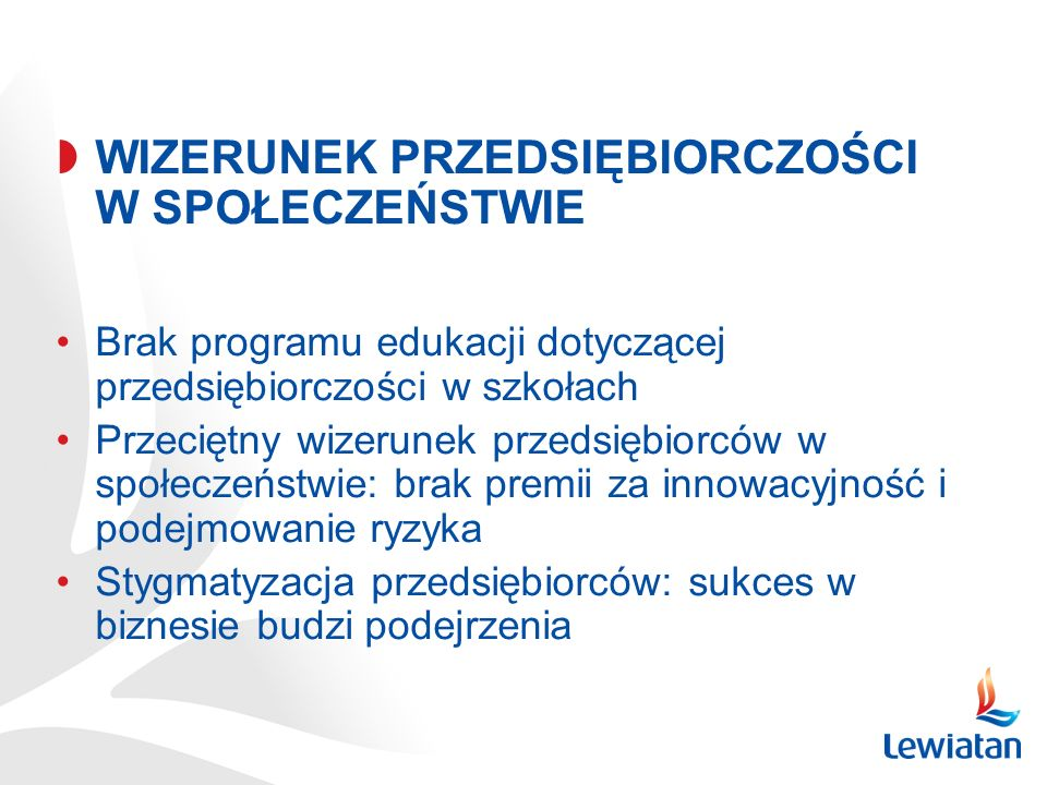 WIZERUNEK PRZEDSIĘBIORCZOŚCI W SPOŁECZEŃSTWIE Brak programu edukacji dotyczącej przedsiębiorczości w szkołach Przeciętny wizerunek przedsiębiorców w s