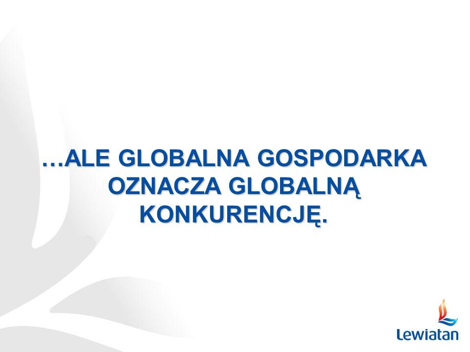 …ALE GLOBALNA GOSPODARKA OZNACZA GLOBALNĄ KONKURENCJĘ.