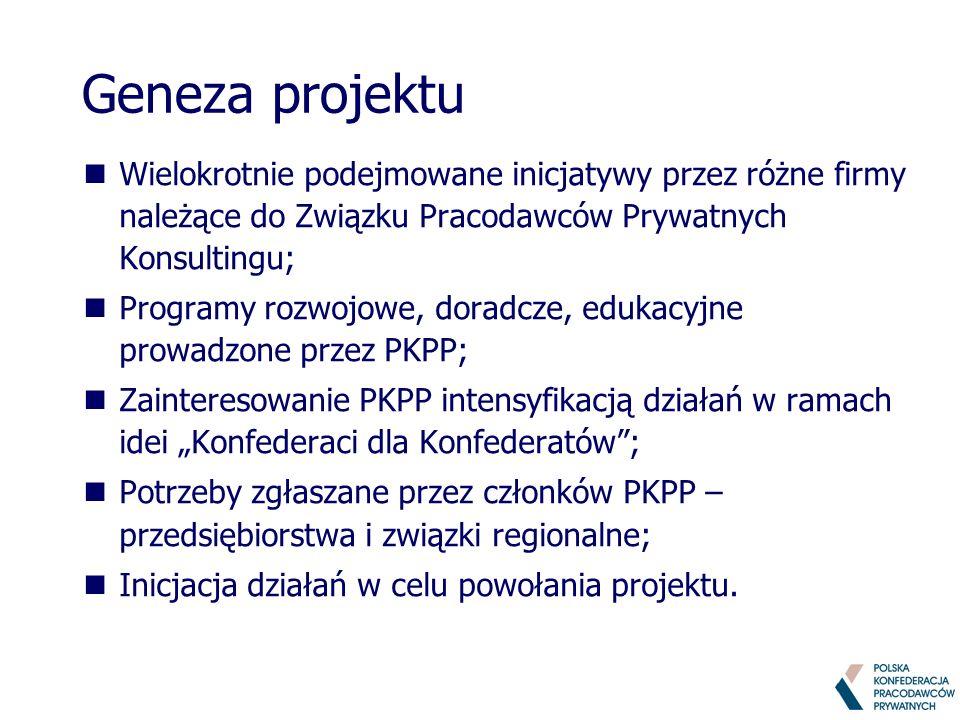 Geneza projektu nWielokrotnie podejmowane inicjatywy przez różne firmy należące do Związku Pracodawców Prywatnych Konsultingu; nProgramy rozwojowe, do