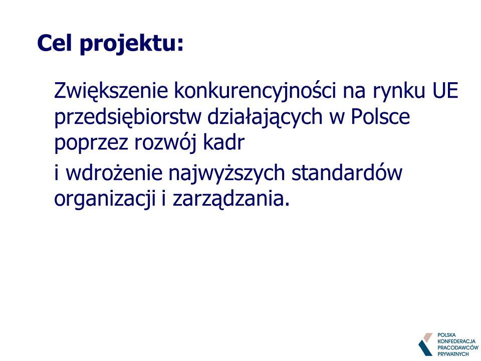 Cel projektu: Zwiększenie konkurencyjności na rynku UE przedsiębiorstw działających w Polsce poprzez rozwój kadr i wdrożenie najwyższych standardów or