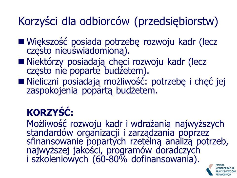 Korzyści dla Związku i PKPP nRealizacja celów statutowych nDziałanie na rzecz efektywnego wykorzystania środków UE do rozwoju przedsiębiorstw nRealne i namacalne działania na rzecz swoich członków nSzeroka promocja Związku i PKPP (10% budżetu projektu jest przeznaczane na promocję i w 100% refinansowane przez EFS) nRekrutacja nowych członków do PKPP i Związków Regionalnych i Branżowych