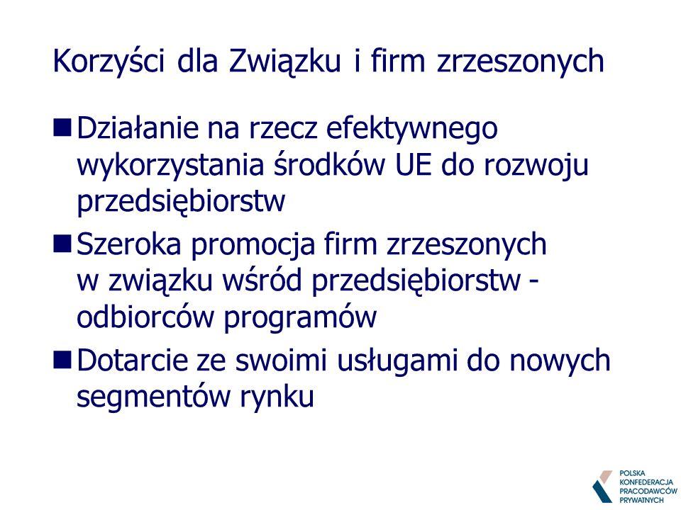 Korzyści dla Związku i firm zrzeszonych nDziałanie na rzecz efektywnego wykorzystania środków UE do rozwoju przedsiębiorstw nSzeroka promocja firm zrzeszonych w związku wśród przedsiębiorstw - odbiorców programów nDotarcie ze swoimi usługami do nowych segmentów rynku